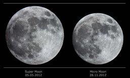 """คืน 22 เมษา """"ไมโครมูน"""" ดวงจันทร์เล็กที่สุดในรอบปี ห่างโลก 4.06 แสน กม."""