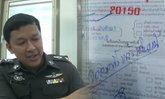 """ตำรวจชี้แจงปมใบสั่งแแปลก ข้อหา """"จอดรถทิ้ง แล้วเดินหนี"""""""