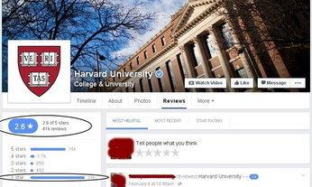 ร่วงอีก! คะแนนนิยม ม.ฮาร์วาร์ด เหลือ 2.6 คณบดีทันตแพทย์ พร้อมทำหนังสือถึงผู้ตรวจการ