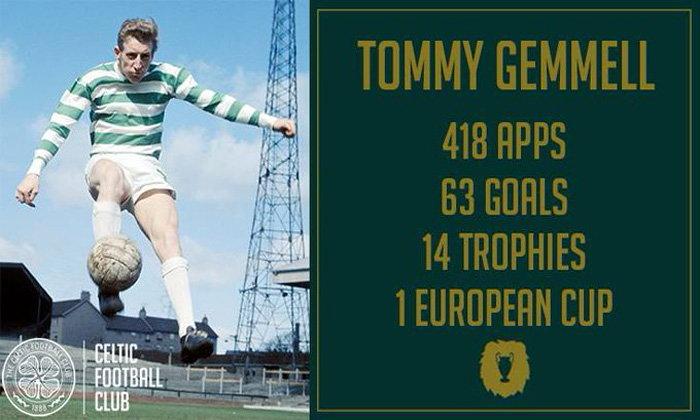 RIP ทอมมี่ เกมเมลล์