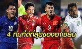 คอมเม้นท์!! อาเซียนหลังจบการแข่งขันรอบแรกครบทุกคู่ใน AFF Suzuki Cup 2016