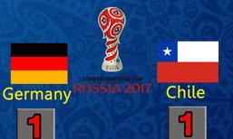 ชิลี 1-1 เยอรมนี, ออสเตรเลีย 1-1 แคเมอรูนศึกคอนเฟดฯ
