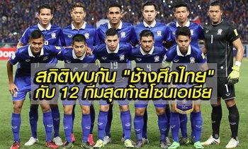 สถิติการพบกันของทีมชาติไทย เมื่อต้องเจอกับ 12 ทีมสุดท้ายโซนเอเชีย