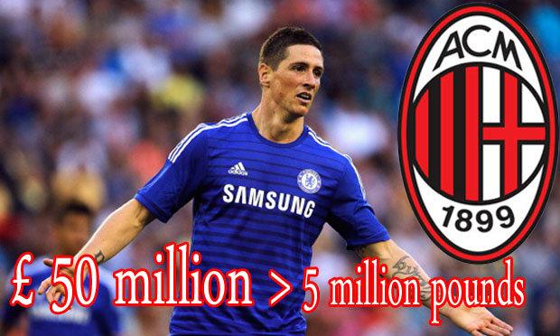 """""""มิลาน"""" จ่อซิว """"ตอร์เรส"""" แสนถูก 5 ล้านปอนด์"""