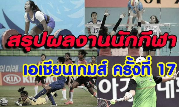 สรุปผลงานนักกีฬาไทยประจำวัน
