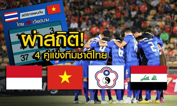ผ่าสถิติ! คู่แข่งทีมชาติไทย ลุยคัดบอลโลก 2018